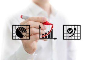 Análise de viabilidade - novos modelos são necessários para novos modelos de negócios.
